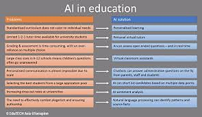 Ai-in-education-table.png