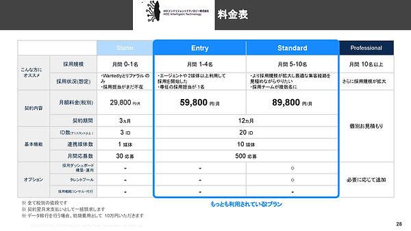 サービス紹介資料_DL用_2020_02v3_ページ_28.jpg