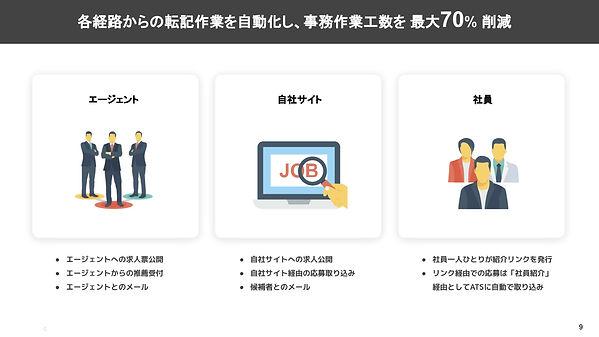 サービス紹介資料_DL用_2020_02v3_ページ_09.jpg