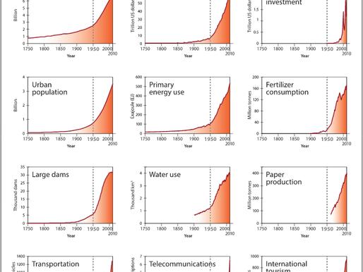 Technologies médicales : le mur des ressources limitées de la planète (1/2)