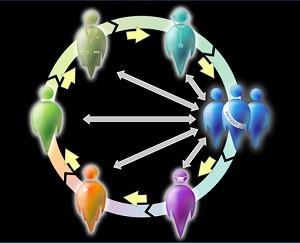 Les savoirs expérientiels du patient : source première d'innovation en santé?