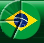 Brésil en chiffres