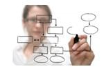 Les caractéristiques organisationnelles qui amènent aux erreurs