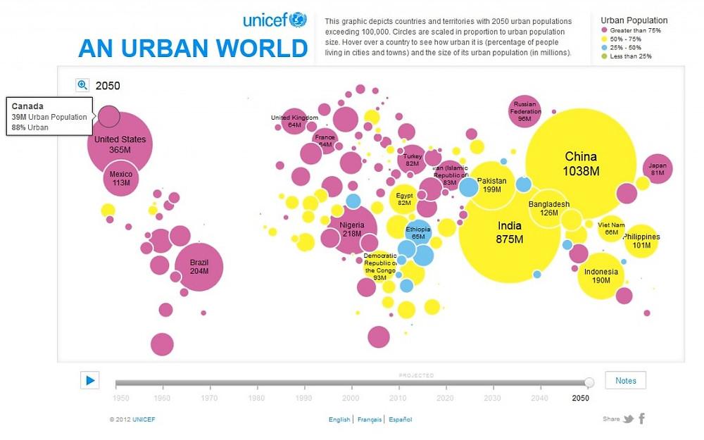 WorldUrbanPopulation2050