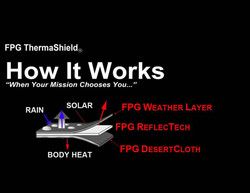 How ThermaShield Works
