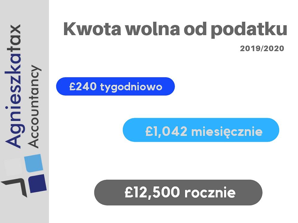 Kwota wolna od podatku 2019 2020
