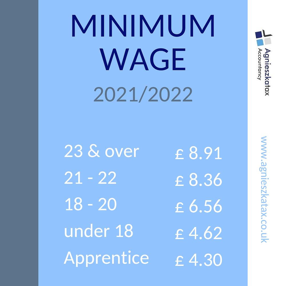 National Minimum Wage UK