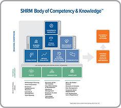 SHRM - image 2.jpg