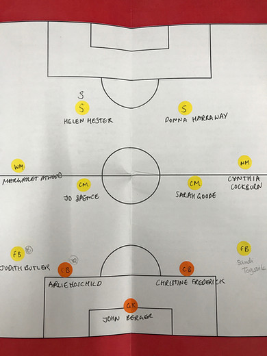 FPL_Other_Team-3