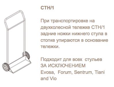 Тележки для стульев