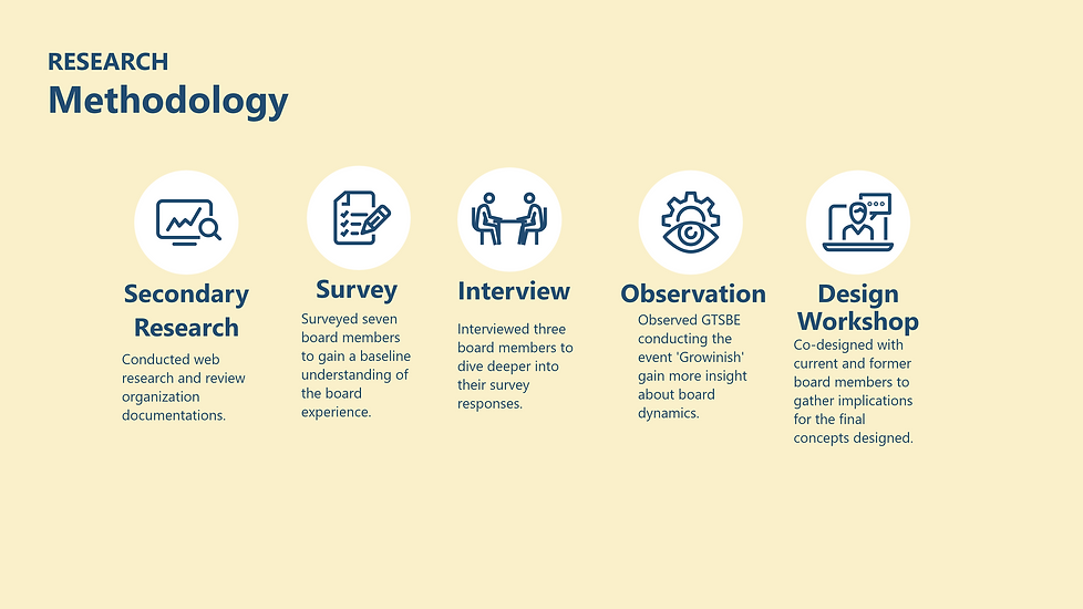Research Methodology@2x - 副本.png