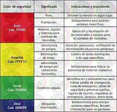 Colores_estandar_señlaizacion.JPG