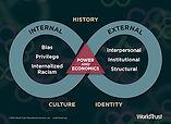 System-of-Inequity-Graphic-CTC.jpg