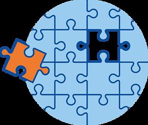 MVO, duurzaam ondernemen, implementatie