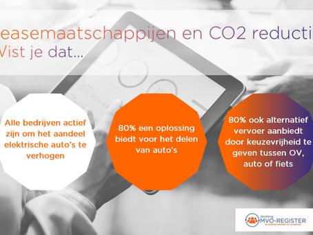 MVO trend: leasemaatschappijen en CO2 reductie