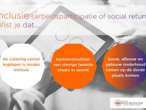 MVO trend: Inclusie (arbeidsparticipatie of social return)