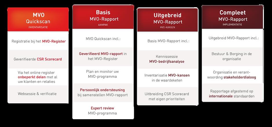 Module-rapporten.png