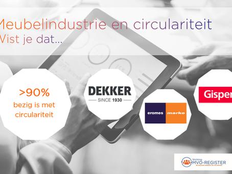 MVO trend: meubelindustrie en circulariteit