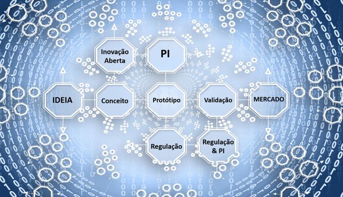 Healthcare Fórum - Inovação Aberta e Propriedade Intelectual: Desafios e soluções para as startups.