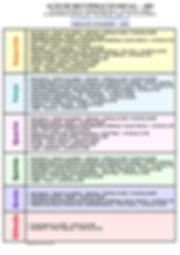 Tabela de Atividades ARS-2020_page-0001.