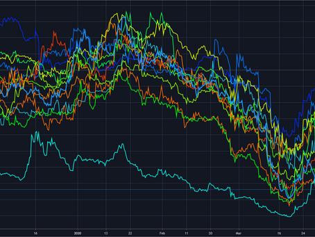 Insider Transactions: A 6 Month Retrospective