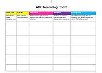 ABC chart.jpg