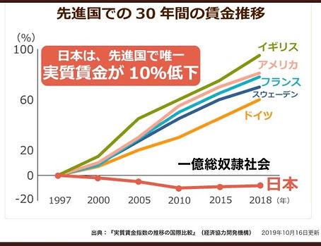 デフレ1億総奴隷社会日本.jpeg