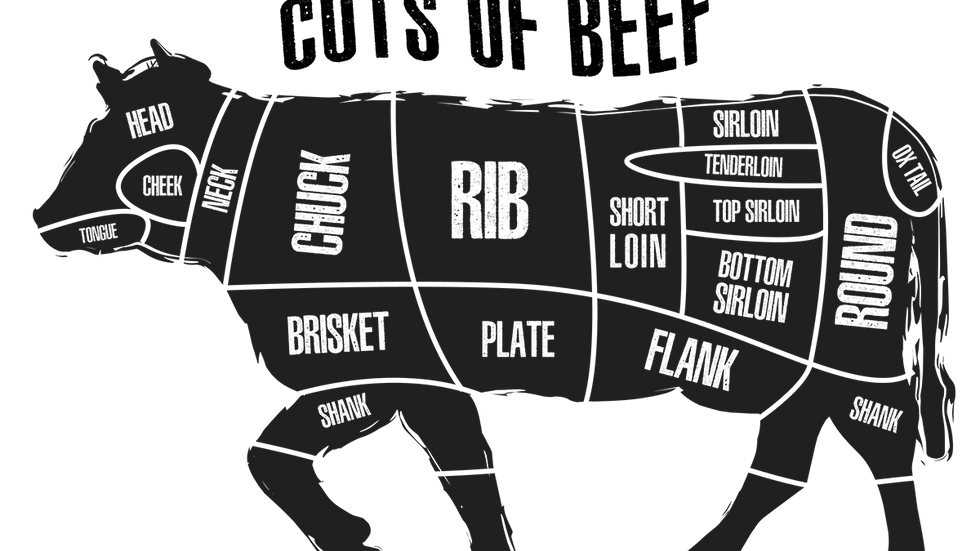 Other Beef Cuts