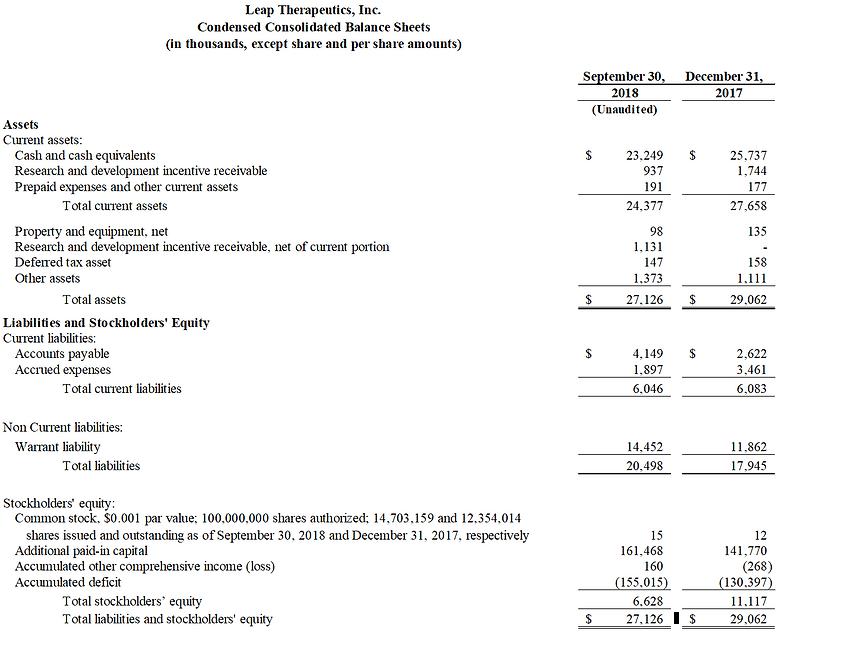 Balance Sheet Q3.png