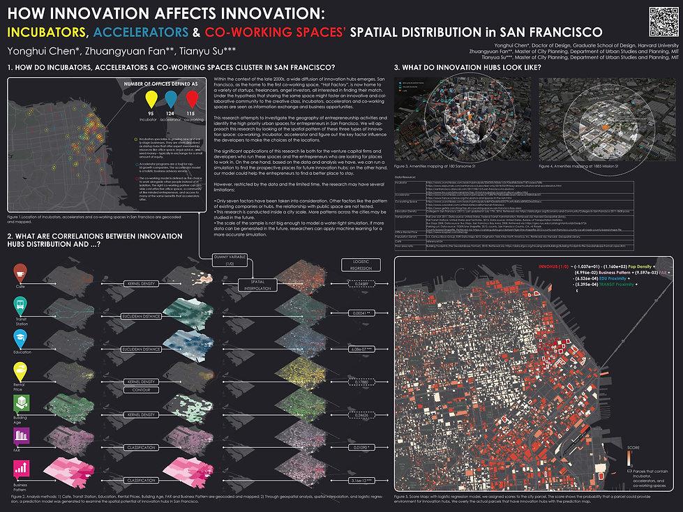 Innovation Spatial Distribution_T_Su_Y_C
