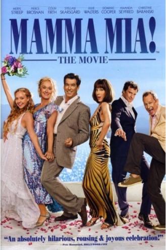 Mama Mia Travel Movie Greece Europe