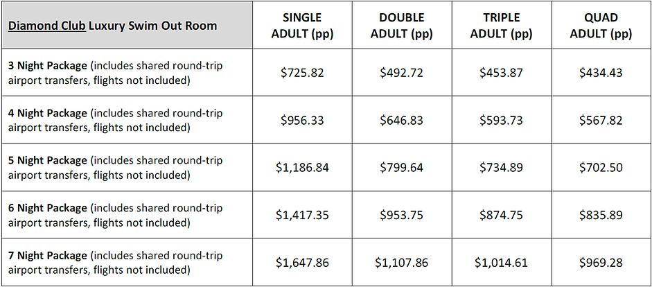 Diamond Club Luxury Swim Out Room Rates.