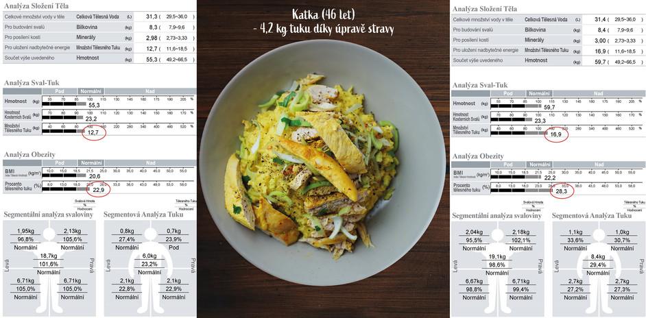 Katka - 4 kg pouze jídelníčkem