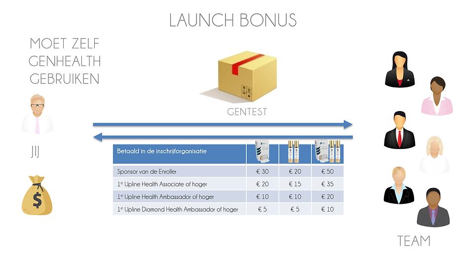 Genlife Compensation Plan-NL2.png