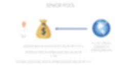 Genlife Compensation Plan SE (NS  Final)