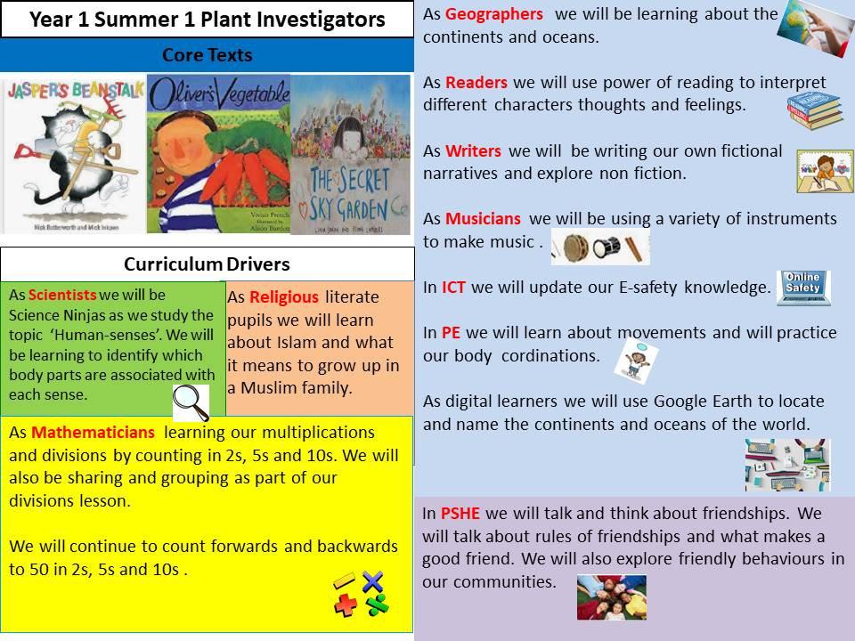 Year 1 - summer1 Webpage.JPG