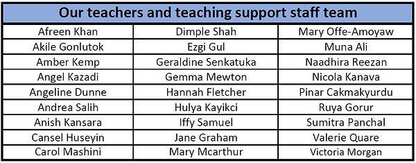 Teachers & support staff2021.JPG
