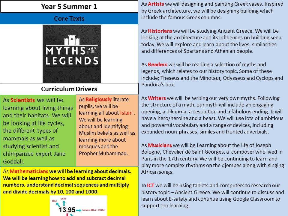 Year 5 -Summer  Webpage.JPG