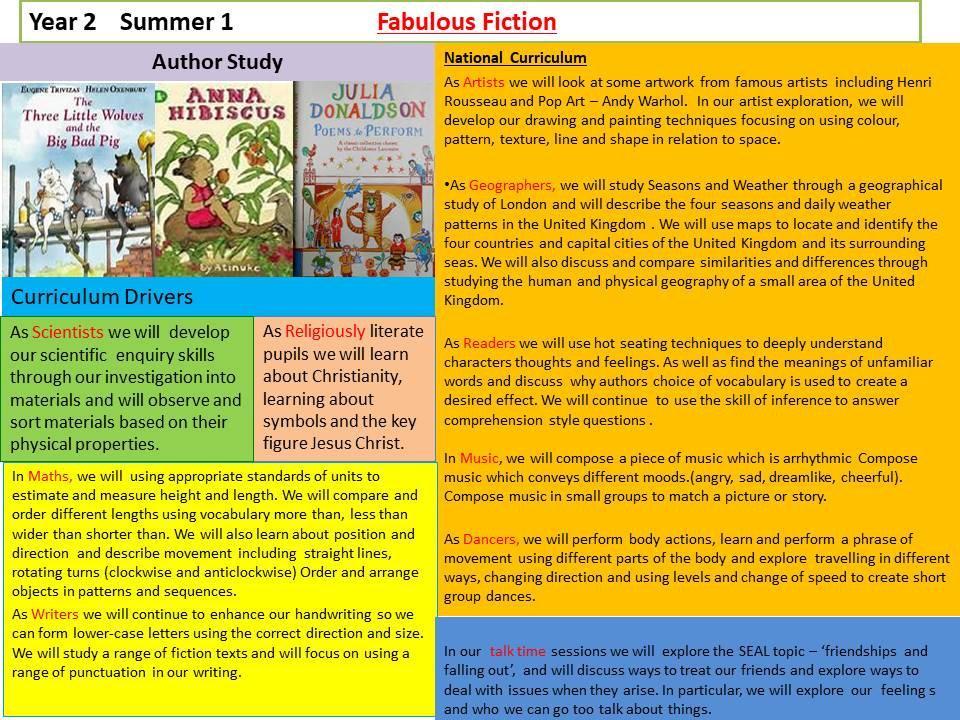 Year 2 - Summer 1 Webpage.JPG
