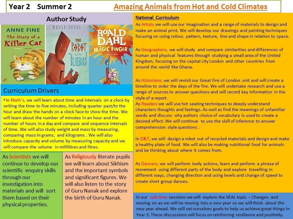 Year2 summer2 webpage.JPG