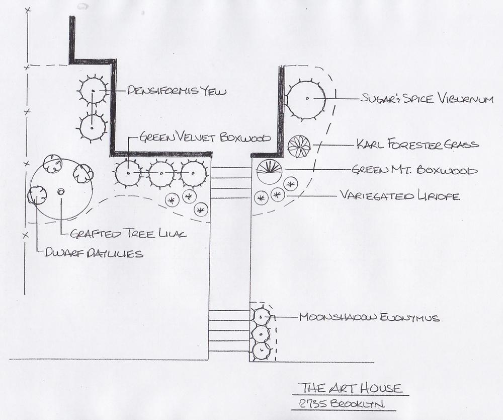 The Art House Landscape Plan