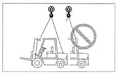 forklift hoisting diagram