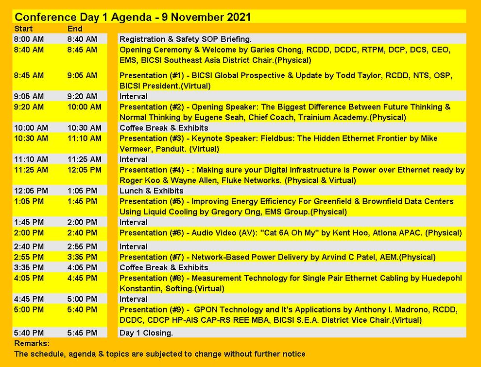 Day 1 Agenda R6.0.png