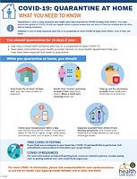 Quarantine_at_Home_Guidelines_Thumbnail.
