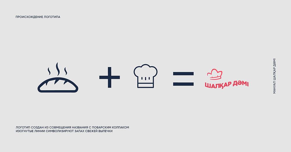 Разработка логотипа, создание лого Алматы