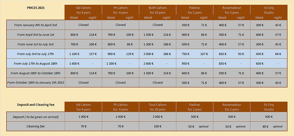 tarif angl 2021.png