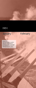 January-February 1951