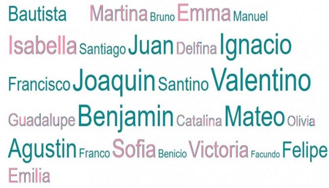 nombres bebes, nombres chico, nombres chica, cuidados higiene, cuidados bebe, recién nacido, fotografo Zaragoza recien nacidos, fotografo newborn, ecobarriguitas, ecografia,