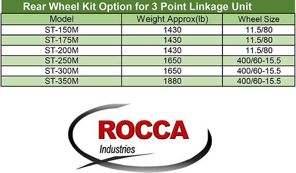 Rear Wheel-Kit Option.jpg