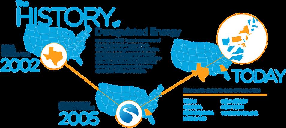 Stream Energy Phone Number >> Stream Energy